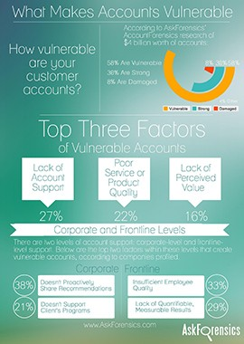AF-Infographic_Vulnerable-Accounts-FINAL_small