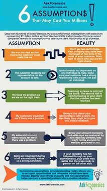 AF_6-Assumptions-Infographic-FINAL_small
