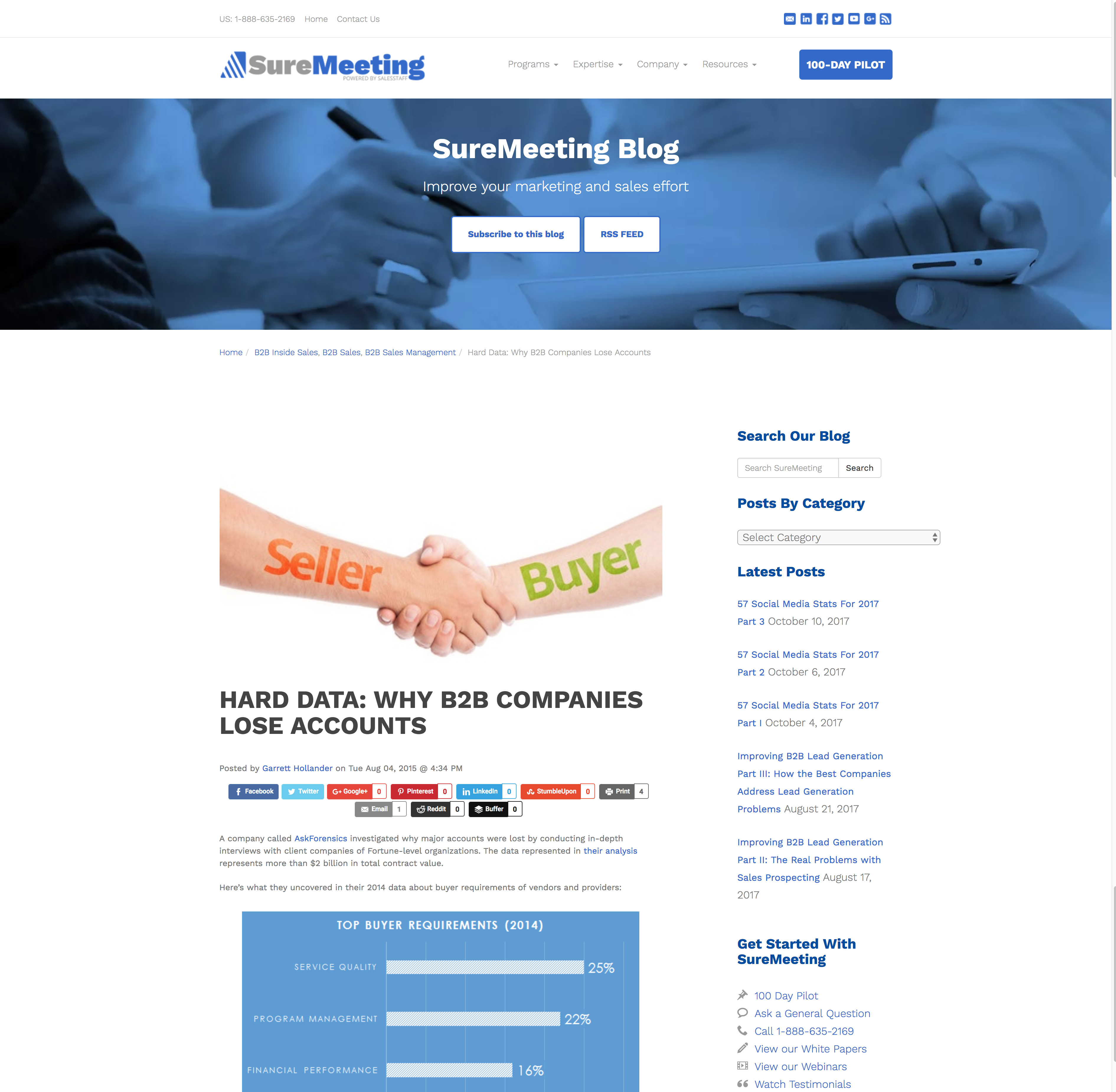 SureMeeting Blog | August 2015