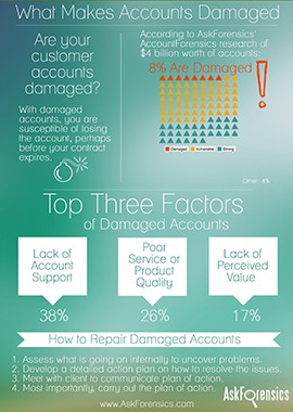 AF-Infographic_Damaged-Accounts-FINAL_small